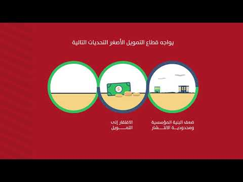 Microfinance in Yemen